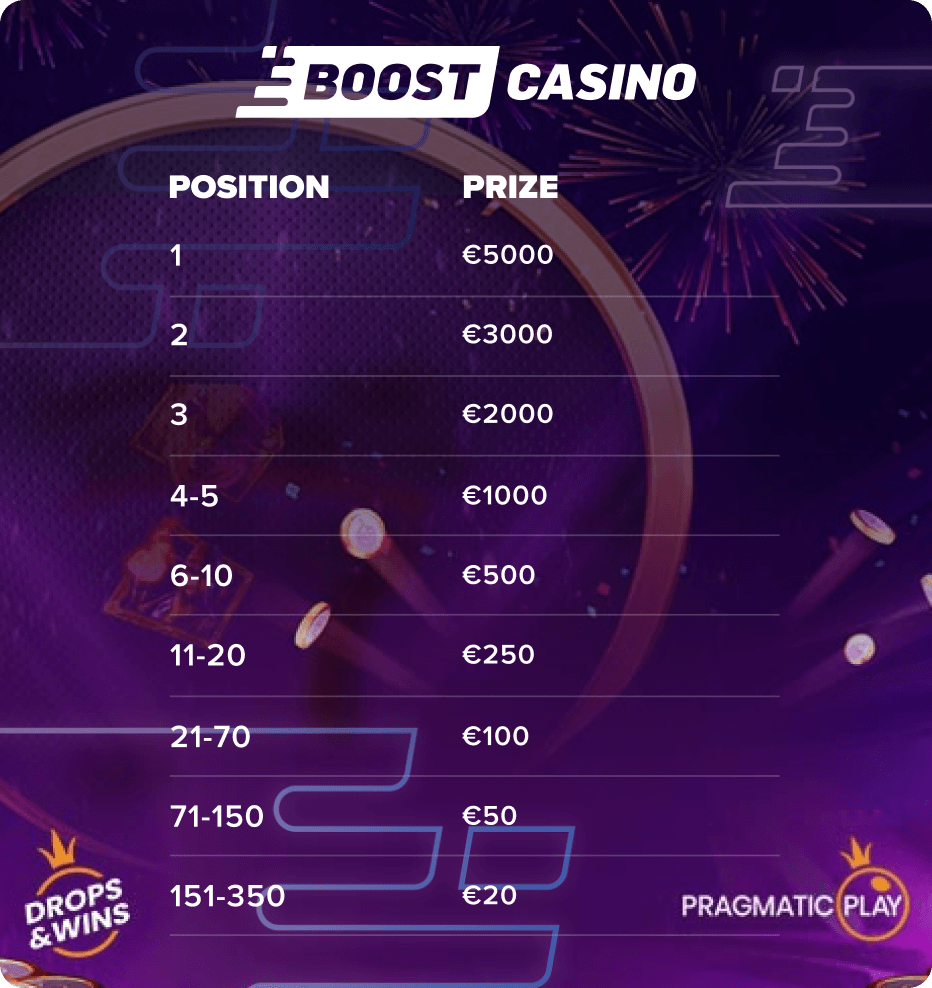 Boost Casino Drops and Wins